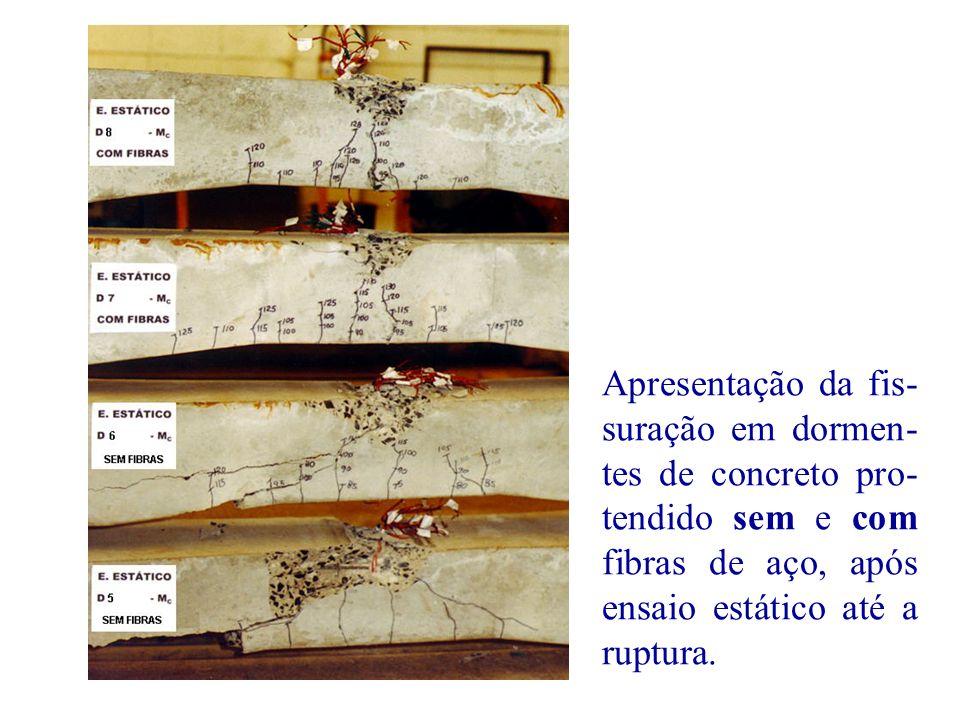 Apresentação da fis-suração em dormen-tes de concreto pro-tendido sem e com fibras de aço, após ensaio estático até a ruptura.