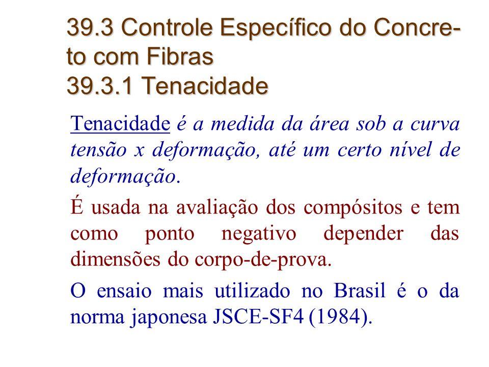 39.3 Controle Específico do Concre-to com Fibras 39.3.1 Tenacidade