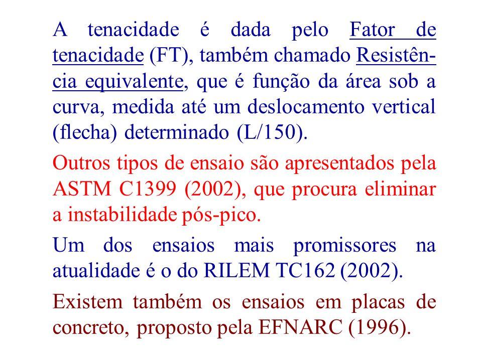 A tenacidade é dada pelo Fator de tenacidade (FT), também chamado Resistên-cia equivalente, que é função da área sob a curva, medida até um deslocamento vertical (flecha) determinado (L/150).
