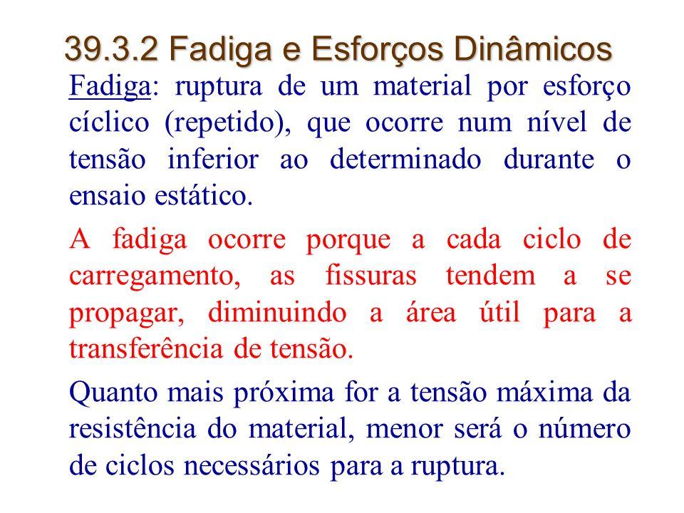 39.3.2 Fadiga e Esforços Dinâmicos