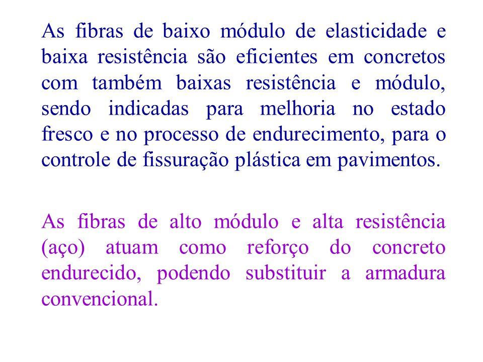 As fibras de baixo módulo de elasticidade e baixa resistência são eficientes em concretos com também baixas resistência e módulo, sendo indicadas para melhoria no estado fresco e no processo de endurecimento, para o controle de fissuração plástica em pavimentos.