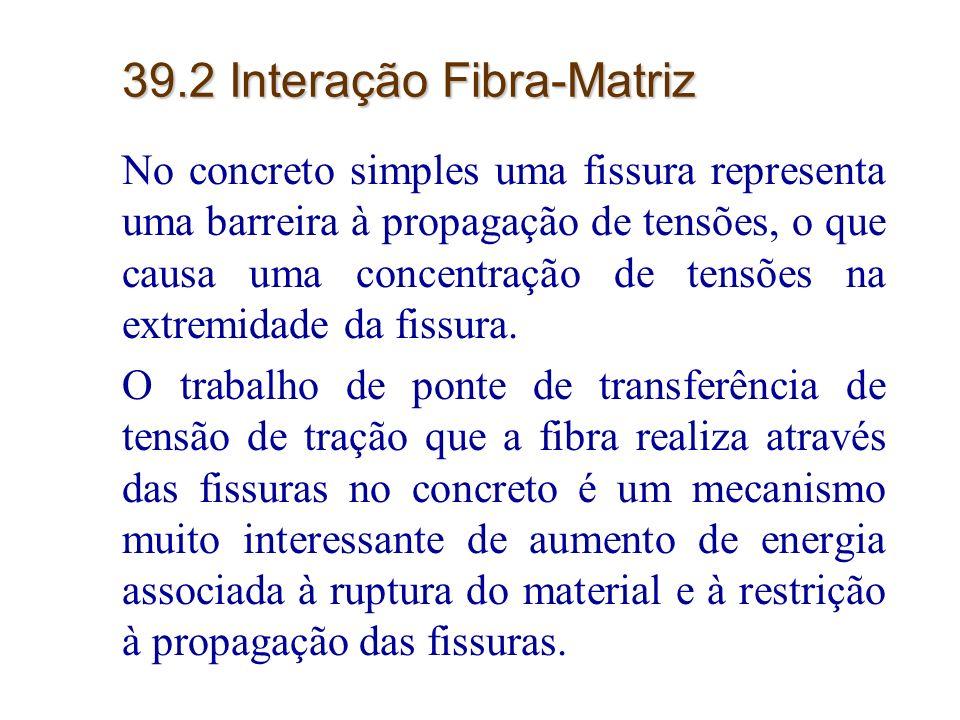 39.2 Interação Fibra-Matriz