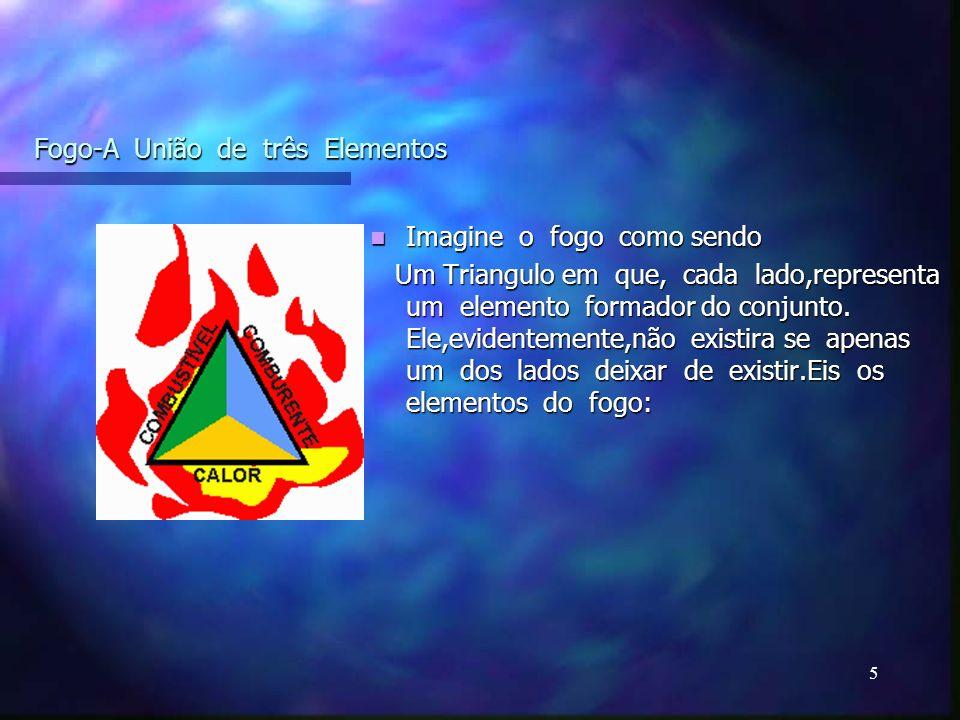 Fogo-A União de três Elementos