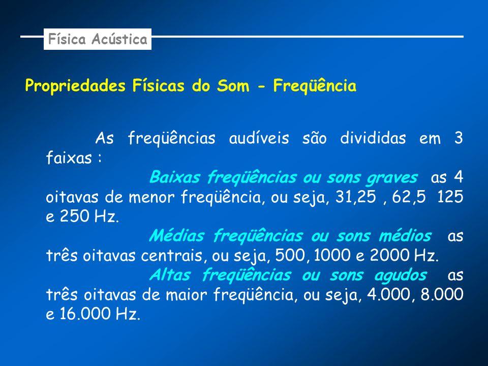 Propriedades Físicas do Som - Freqüência