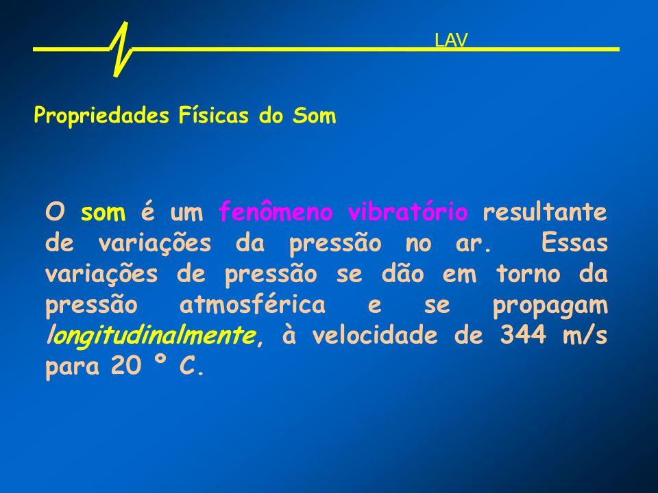 LAV Propriedades Físicas do Som.