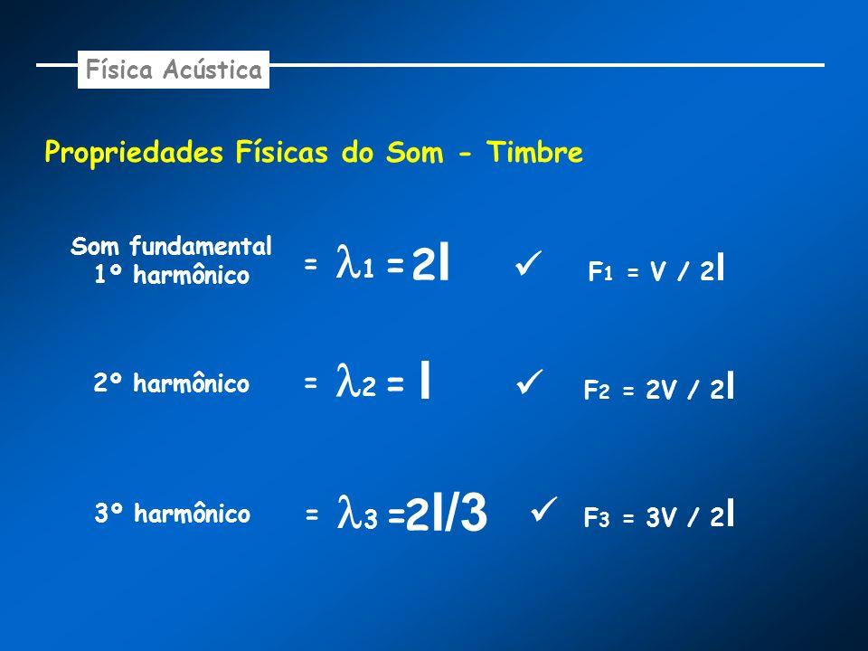 1 = 2l 2 = l 3 = 2l/3    Propriedades Físicas do Som - Timbre =