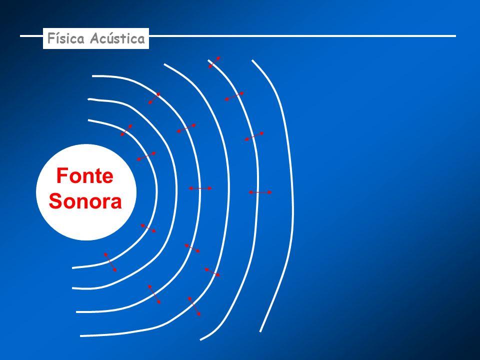 Física Acústica Fonte Sonora