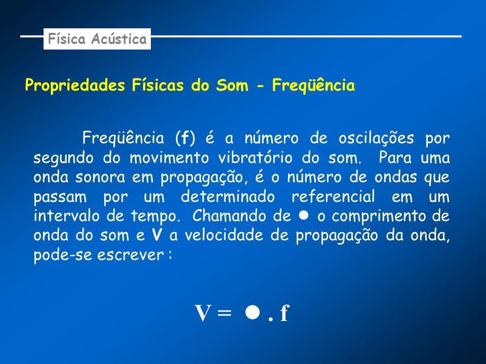 V =  . f Propriedades Físicas do Som - Freqüência