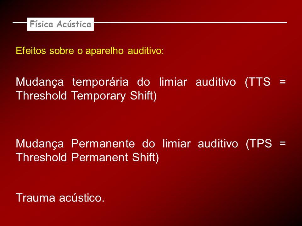 Física Acústica Efeitos sobre o aparelho auditivo: Mudança temporária do limiar auditivo (TTS = Threshold Temporary Shift)