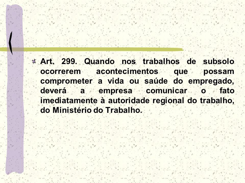 Art. 299.
