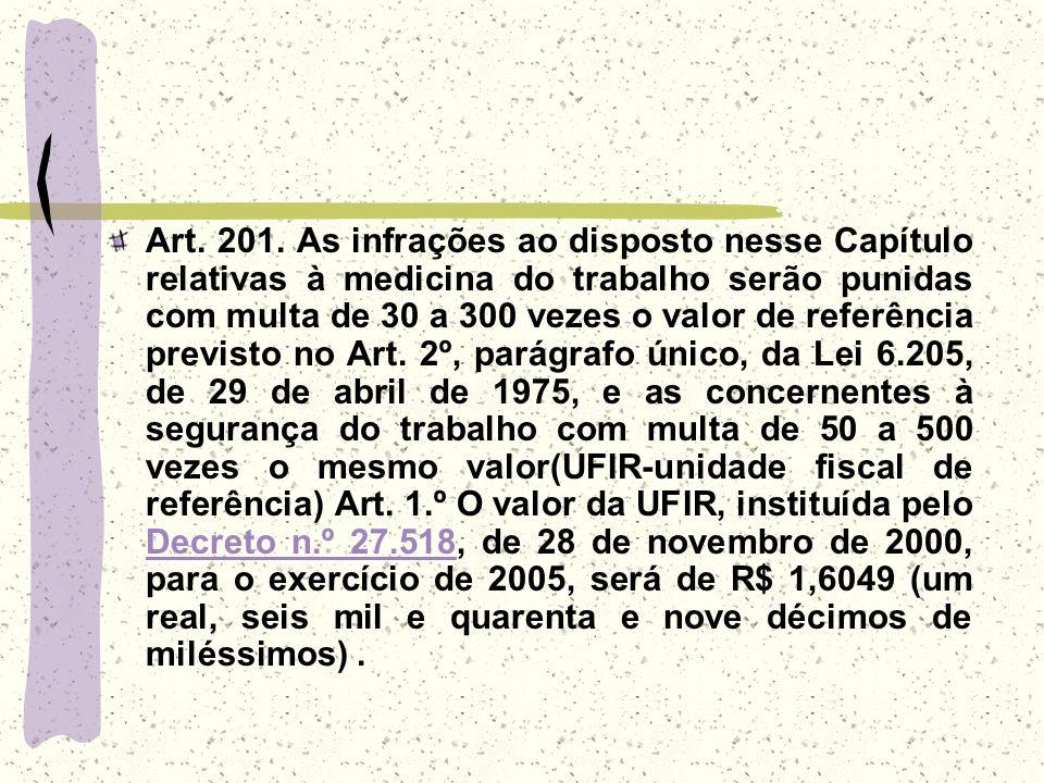 Art. 201.