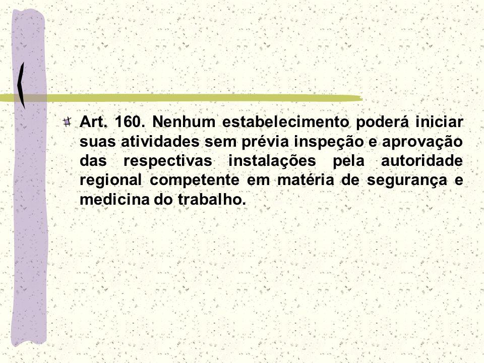 Art. 160.