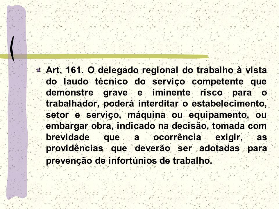 Art. 161.
