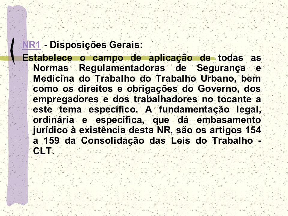 NR1 - Disposições Gerais:
