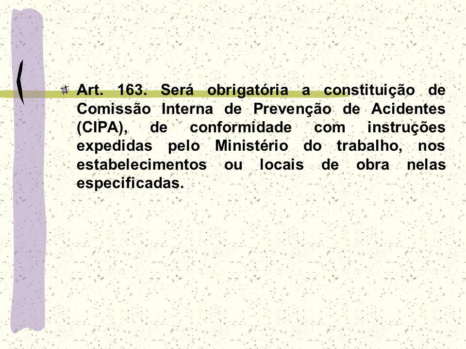 Art. 163.