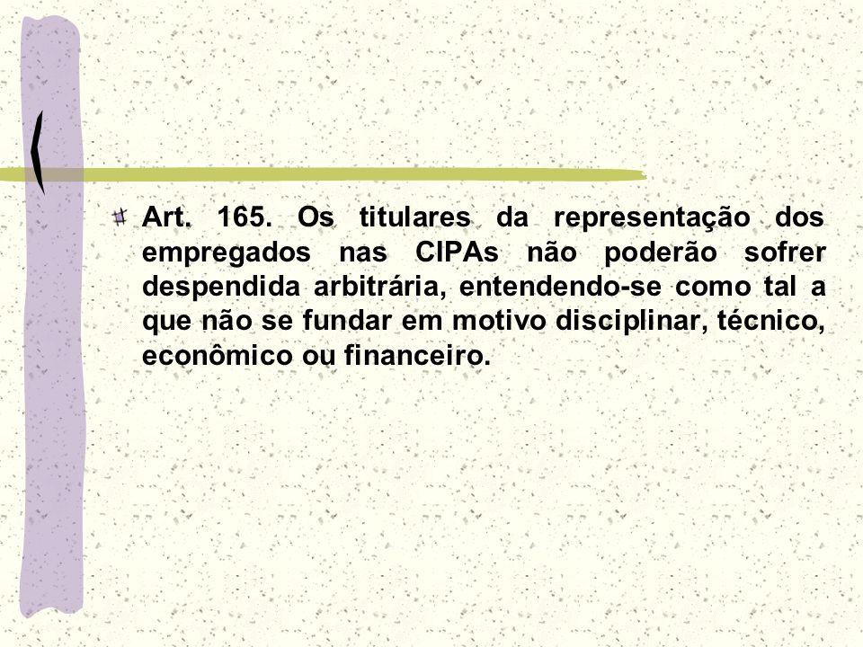 Art. 165.