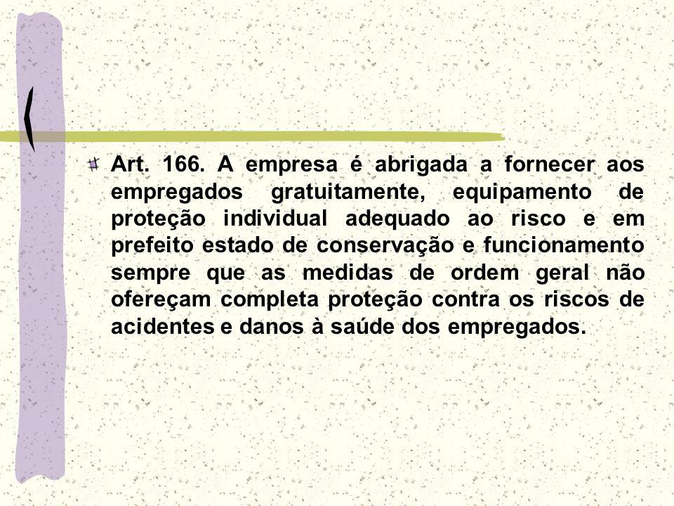 Art. 166.