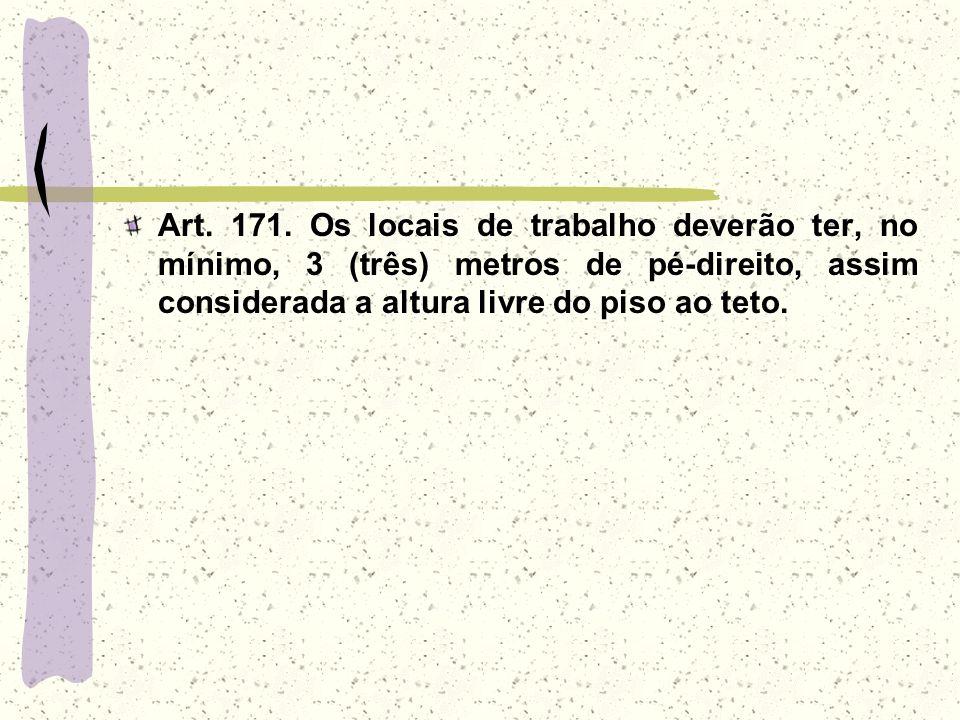 Art. 171.