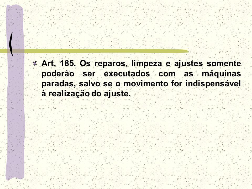 Art. 185.