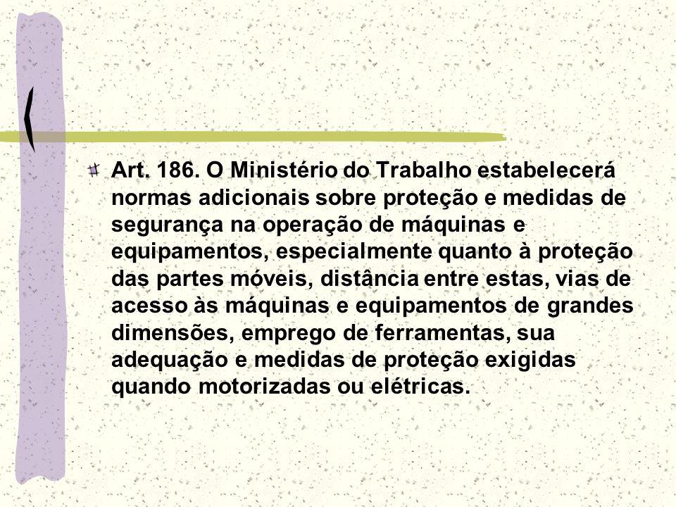 Art. 186.