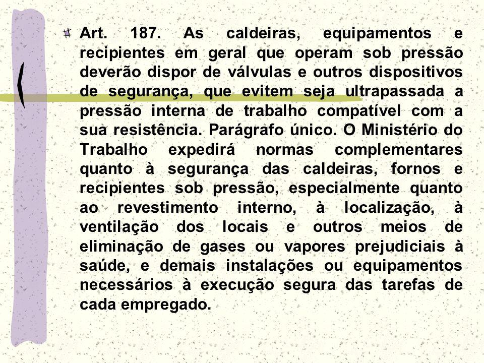 Art. 187.