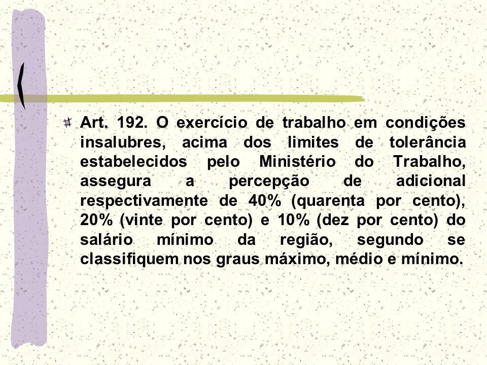 Art. 192.