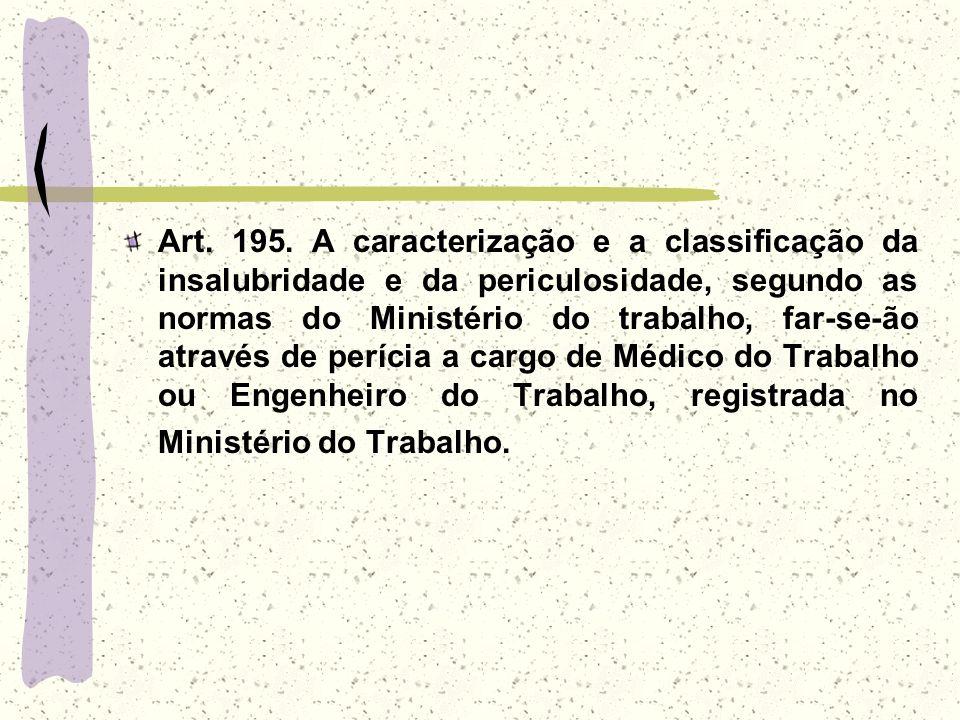 Art. 195.