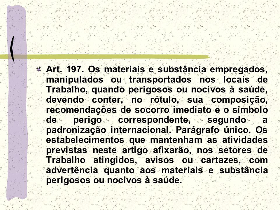 Art. 197.