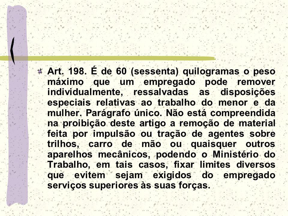 Art. 198.