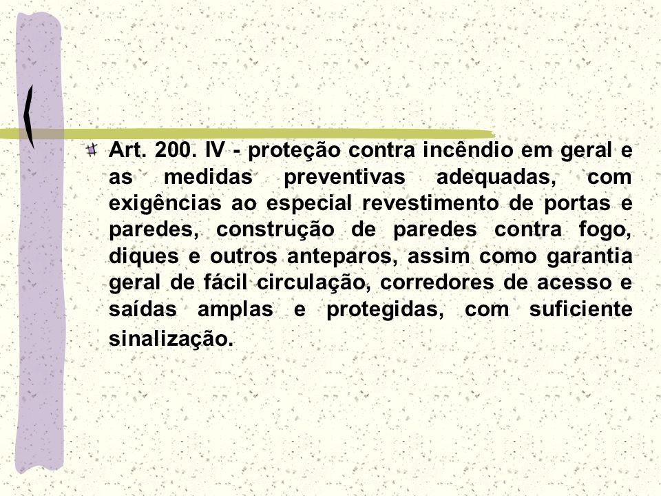 Art. 200.