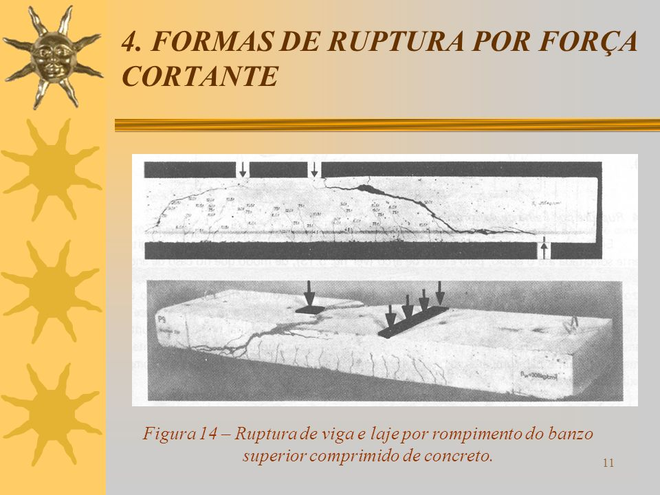4. FORMAS DE RUPTURA POR FORÇA CORTANTE