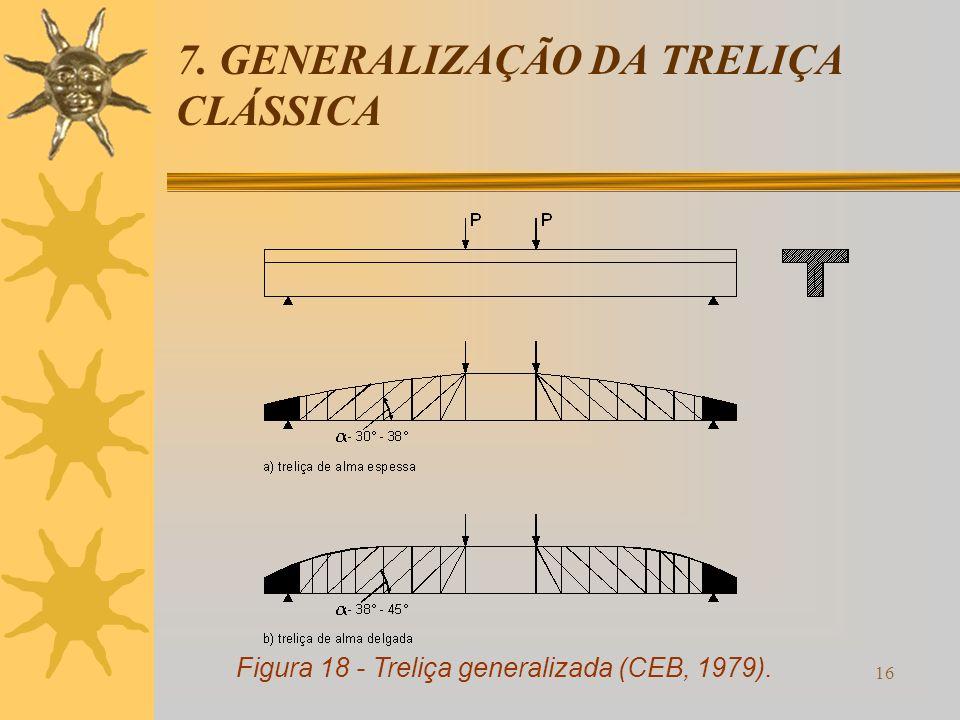 7. GENERALIZAÇÃO DA TRELIÇA CLÁSSICA