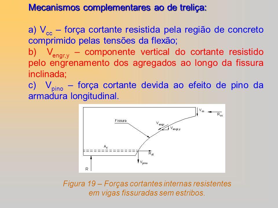 Mecanismos complementares ao de treliça: