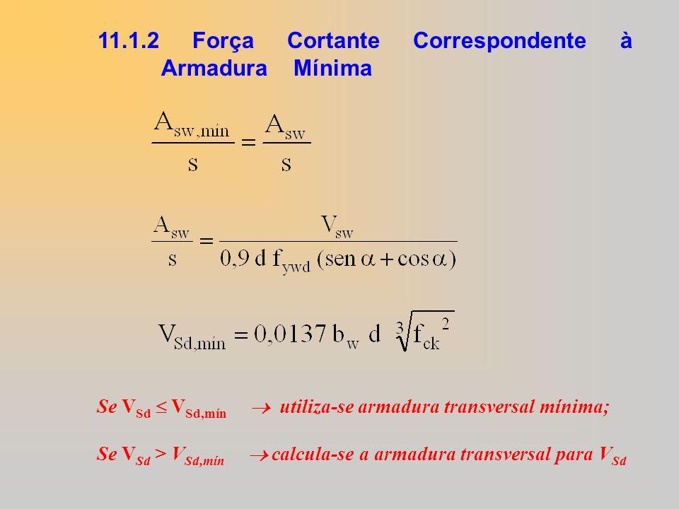 11.1.2 Força Cortante Correspondente à Armadura Mínima