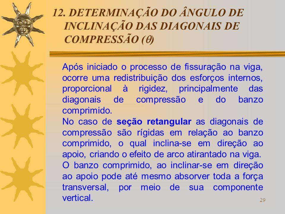 12. DETERMINAÇÃO DO ÂNGULO DE INCLINAÇÃO DAS DIAGONAIS DE COMPRESSÃO ()