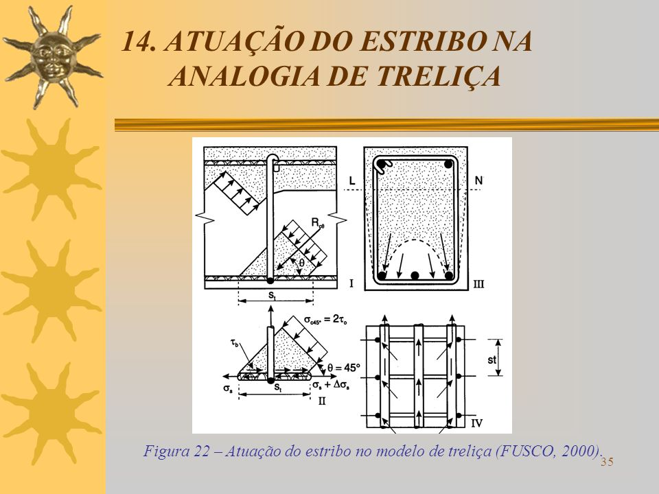14. ATUAÇÃO DO ESTRIBO NA ANALOGIA DE TRELIÇA