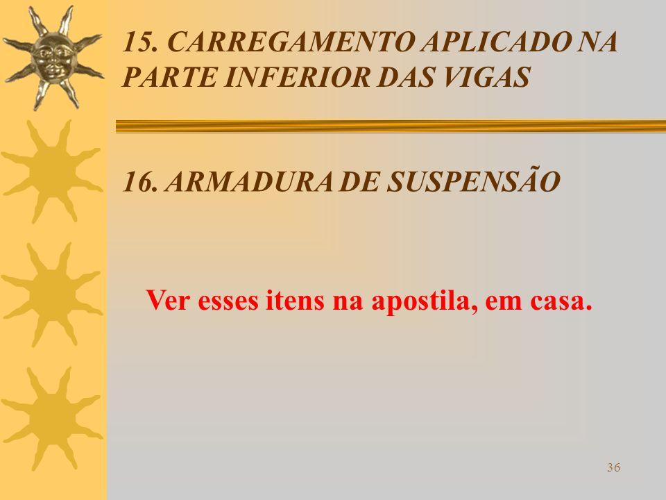 15. CARREGAMENTO APLICADO NA PARTE INFERIOR DAS VIGAS