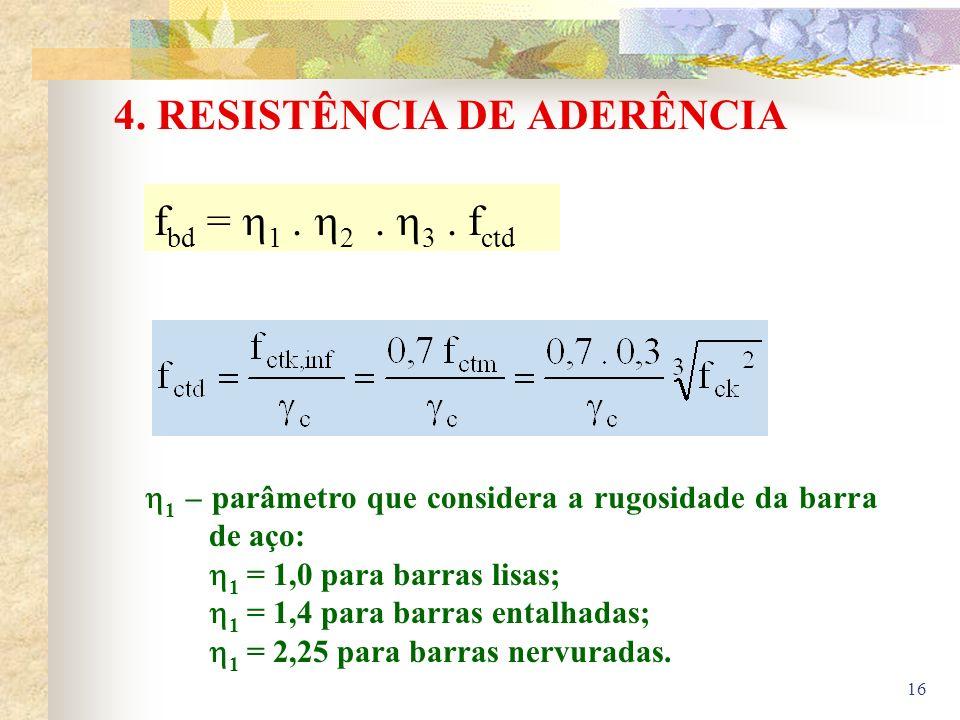 4. RESISTÊNCIA DE ADERÊNCIA