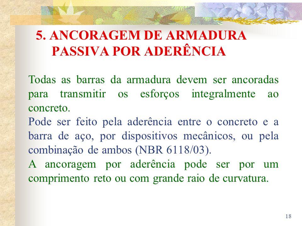 5. ANCORAGEM DE ARMADURA PASSIVA POR ADERÊNCIA