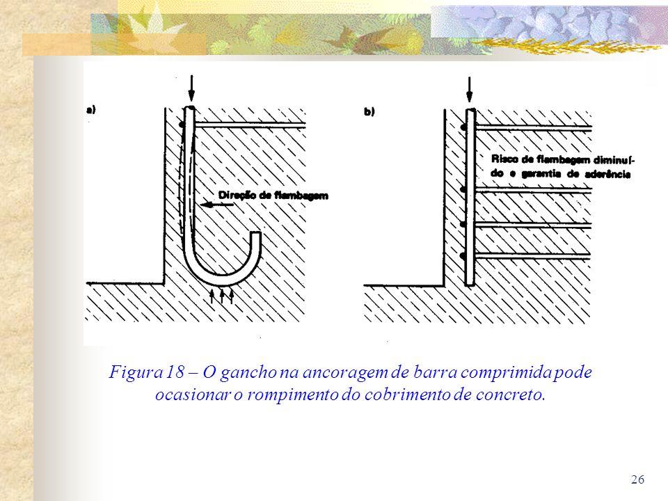Figura 18 – O gancho na ancoragem de barra comprimida pode ocasionar o rompimento do cobrimento de concreto.