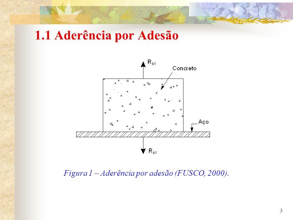 Figura 1 – Aderência por adesão (FUSCO, 2000).