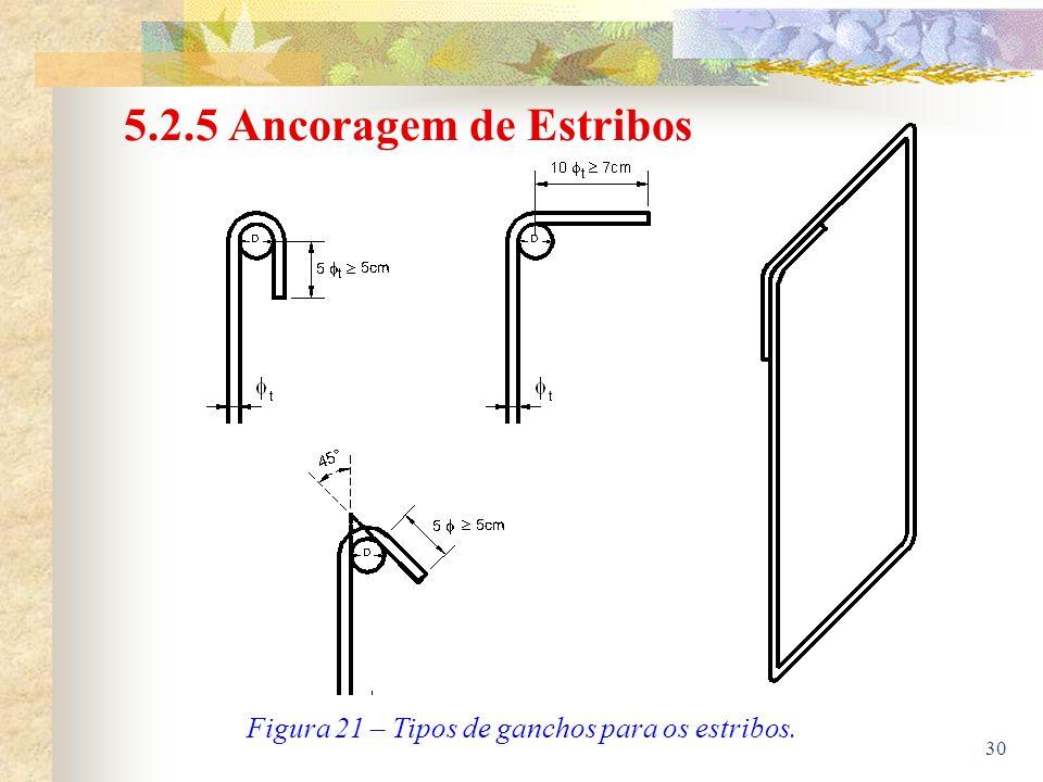 Figura 21 – Tipos de ganchos para os estribos.