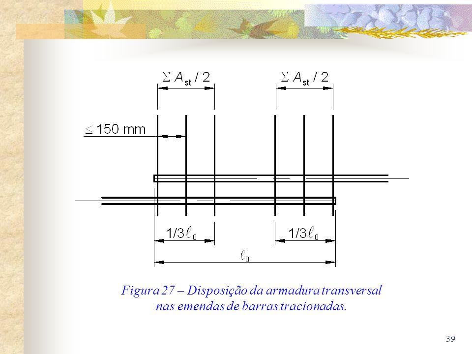 Figura 27 – Disposição da armadura transversal nas emendas de barras tracionadas.