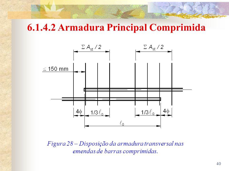6.1.4.2 Armadura Principal Comprimida