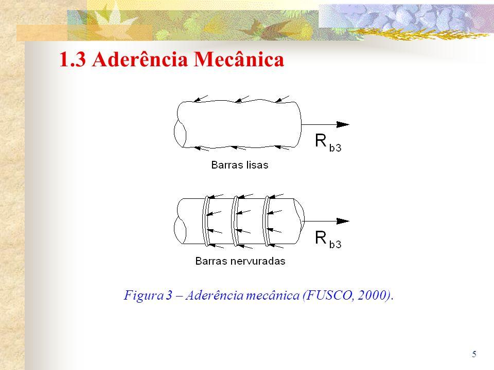 Figura 3 – Aderência mecânica (FUSCO, 2000).