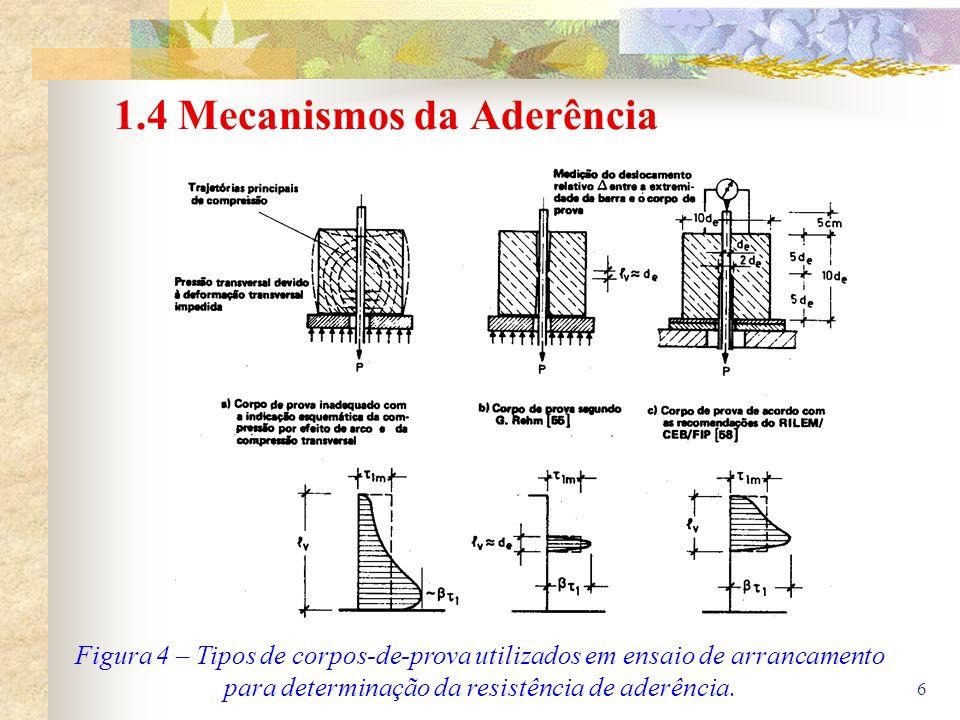 1.4 Mecanismos da Aderência