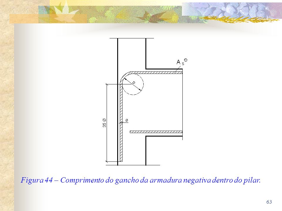 Figura 44 – Comprimento do gancho da armadura negativa dentro do pilar.