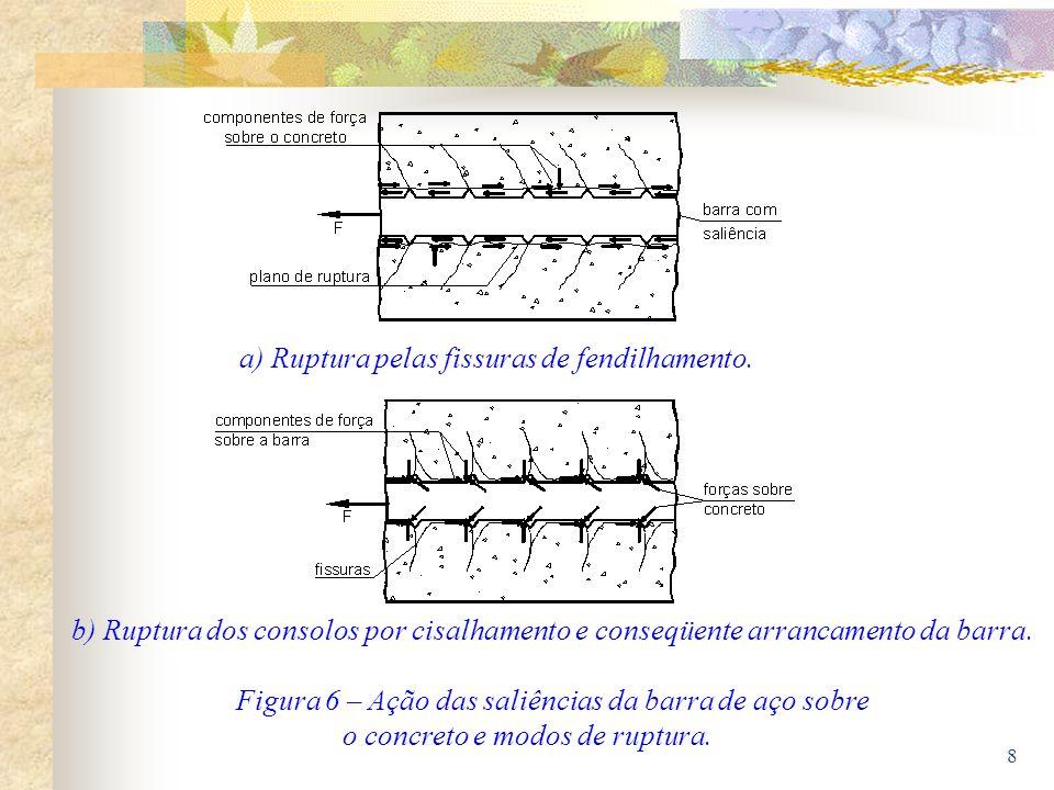 a) Ruptura pelas fissuras de fendilhamento.