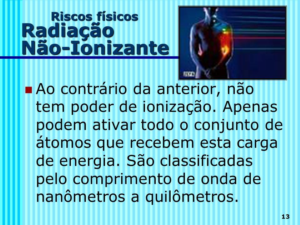Riscos físicos Radiação Não-Ionizante