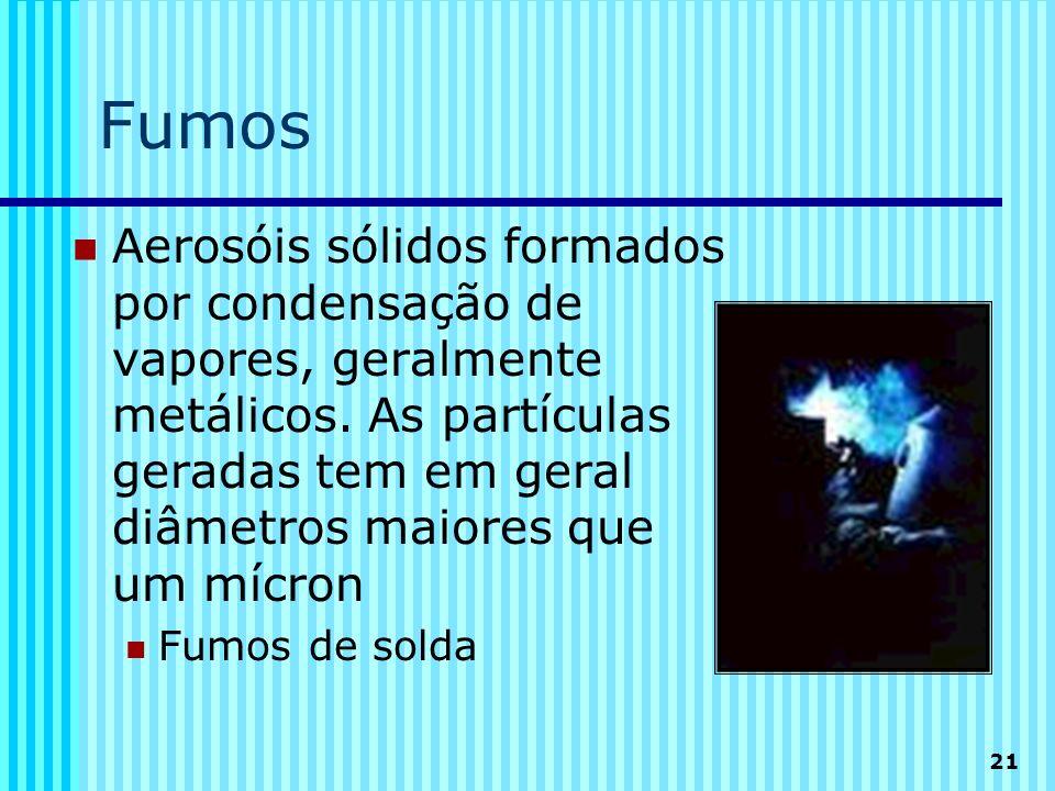 FumosAerosóis sólidos formados por condensação de vapores, geralmente metálicos. As partículas geradas tem em geral diâmetros maiores que um mícron.